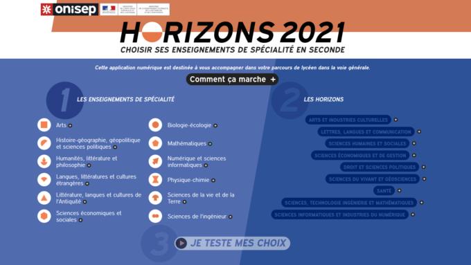 horizon 2021.PNG